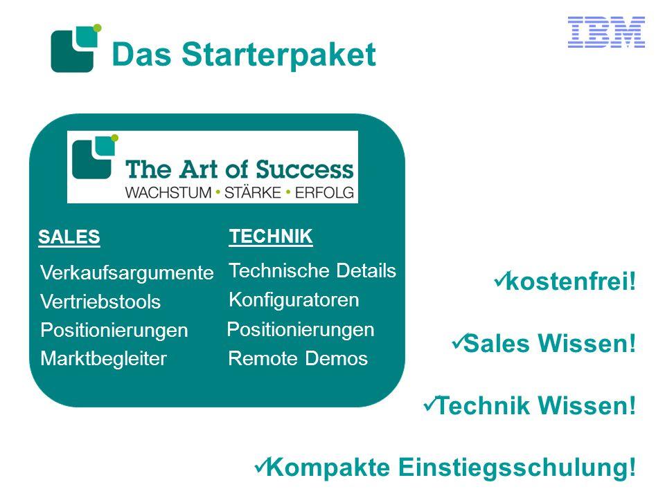"""des """"The Art of Success Ausbildungkonzepts 08.– 09."""