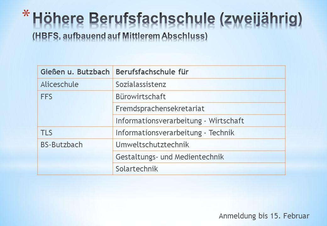Anmeldung bis 15.Februar Gießen u.
