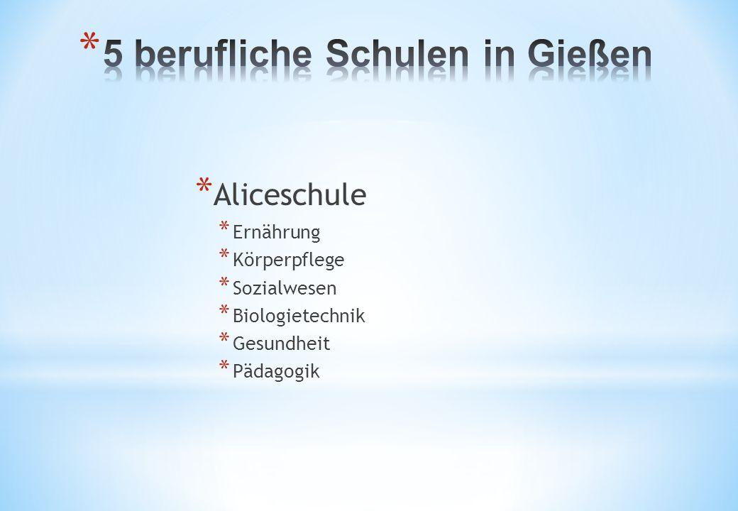 * Gemeinsamkeiten mit der gymnasialen Oberstufe Gemeinsame Verordnung Zentralabitur Zugangsberechtigung zu allen Studiengängen in Deutschland * Unterschiede 10 Wochen-Std.