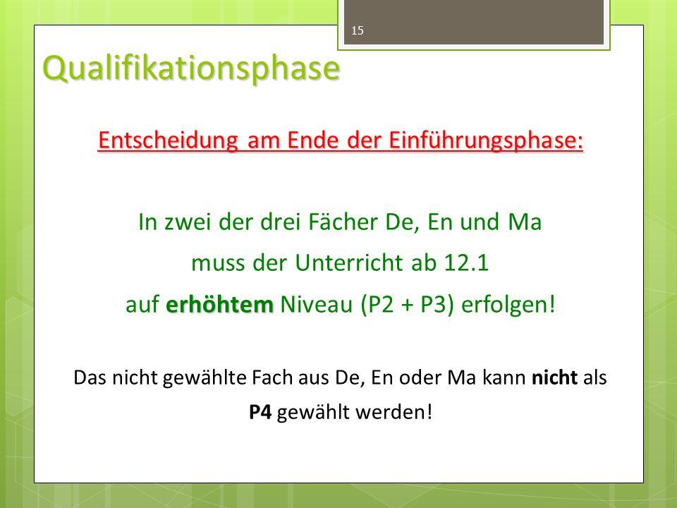 Qualifikationsphase 15 Entscheidung am Ende der Einführungsphase: erhöhtem In zwei der drei Fächer De, En und Ma muss der Unterricht ab 12.1 auf erhöhtem Niveau (P2 + P3) erfolgen.