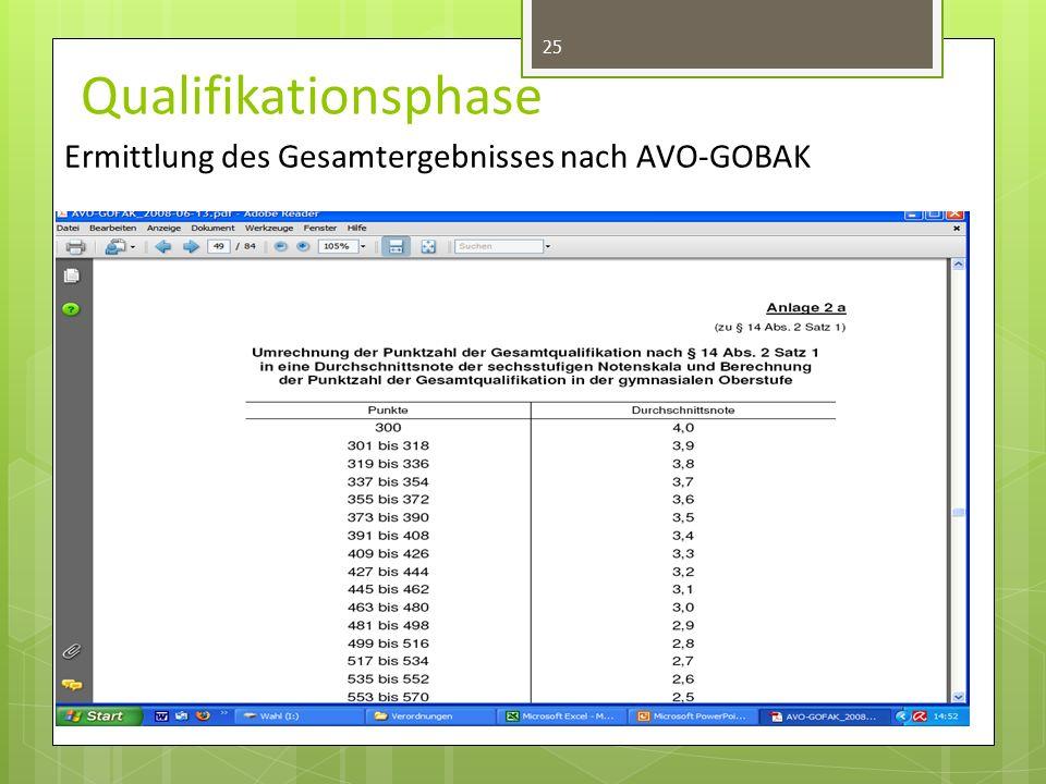 Qualifikationsphase 25 Ermittlung des Gesamtergebnisses nach AVO-GOBAK
