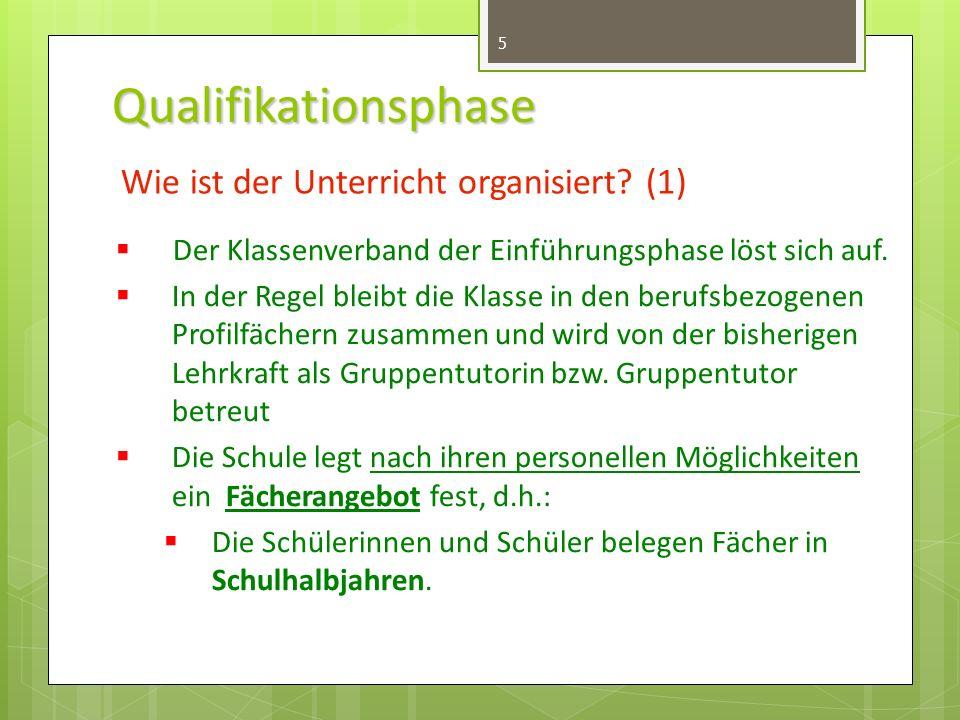 Qualifikationsphase 5 Wie ist der Unterricht organisiert.