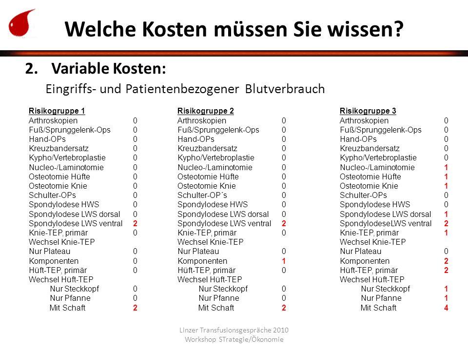 Linzer Transfusionsgespräche 2010 Workshop STrategie/Ökonomie Welche Kosten müssen Sie wissen.