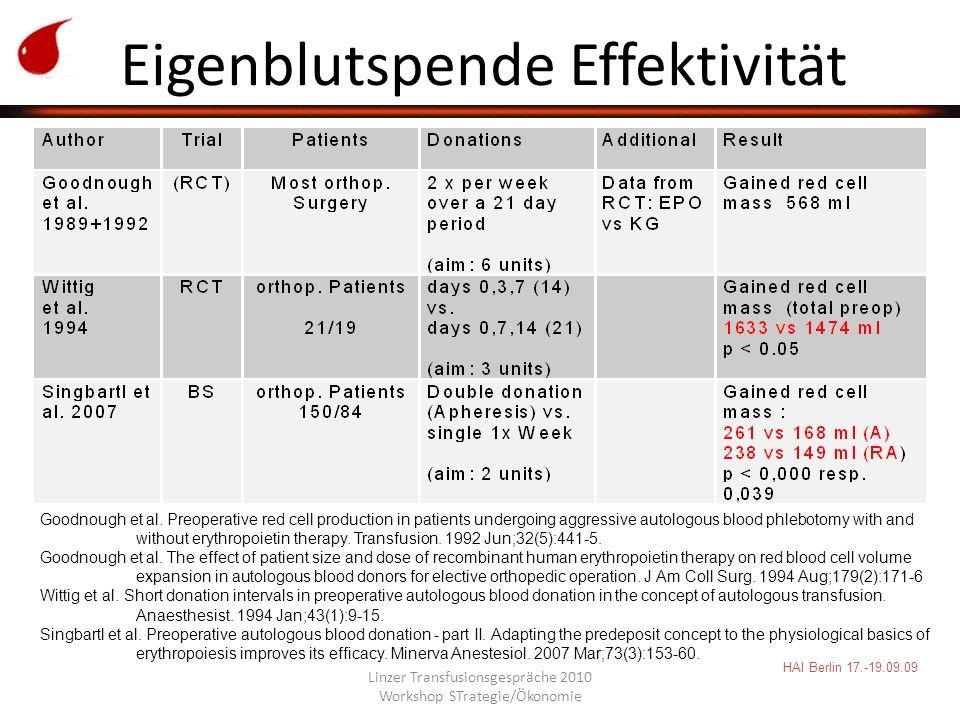 Linzer Transfusionsgespräche 2010 Workshop STrategie/Ökonomie HAI Berlin 17.-19.09.09 Eigenblutspende Effektivität Goodnough et al.