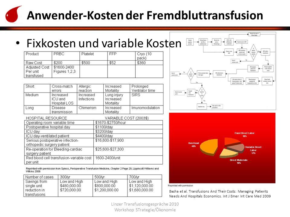 Linzer Transfusionsgespräche 2010 Workshop STrategie/Ökonomie Anwender-Kosten der Fremdbluttransfusion Fixkosten und variable Kosten Basha et al.