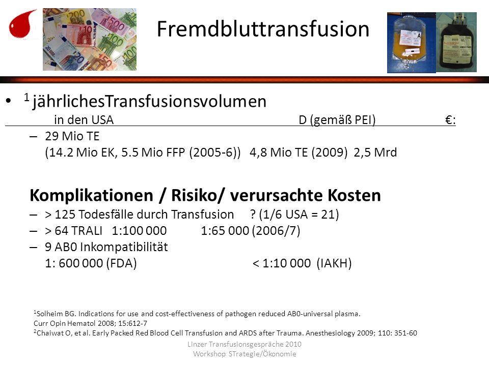 Linzer Transfusionsgespräche 2010 Workshop STrategie/Ökonomie Fremdbluttransfusion 1 jährlichesTransfusionsvolumen in den USAD (gemäß PEI) €: – 29 Mio TE (14.2 Mio EK, 5.5 Mio FFP (2005-6))4,8 Mio TE (2009) 2,5 Mrd Komplikationen / Risiko/ verursachte Kosten – > 125 Todesfälle durch Transfusion.