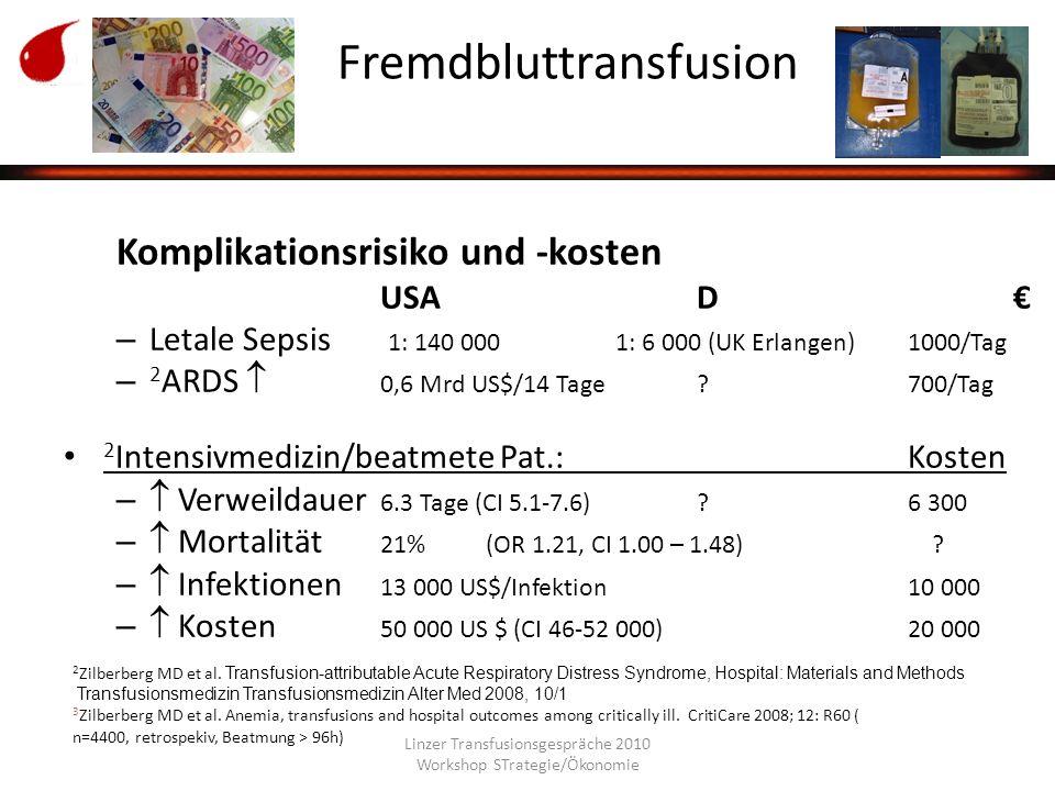 Linzer Transfusionsgespräche 2010 Workshop STrategie/Ökonomie Fremdbluttransfusion Komplikationsrisiko und -kosten USAD€ – Letale Sepsis 1: 140 000 1: 6 000 (UK Erlangen)1000/Tag – 2 ARDS  0,6 Mrd US$/14 Tage 700/Tag 2 Intensivmedizin/beatmete Pat.: Kosten –  Verweildauer 6.3 Tage (CI 5.1-7.6) 6 300 –  Mortalität 21% (OR 1.21, CI 1.00 – 1.48) .