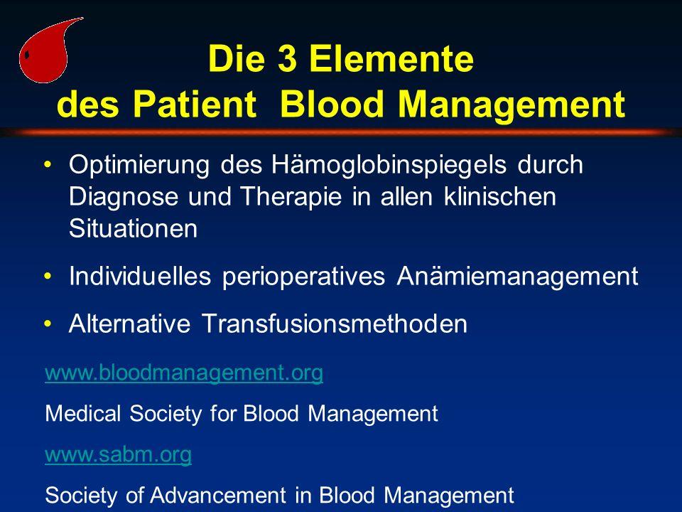 Die 3 Elemente des Patient Blood Management Optimierung des Hämoglobinspiegels durch Diagnose und Therapie in allen klinischen Situationen Individuell