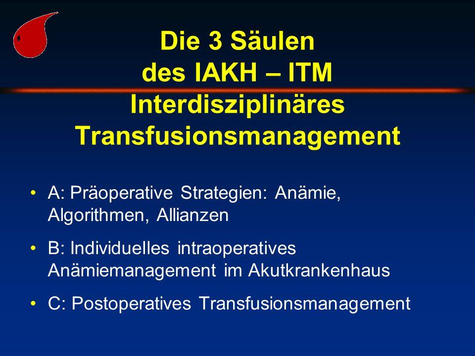 Die 3 Säulen des IAKH – ITM Interdisziplinäres Transfusionsmanagement A: Präoperative Strategien: Anämie, Algorithmen, Allianzen B: Individuelles intr