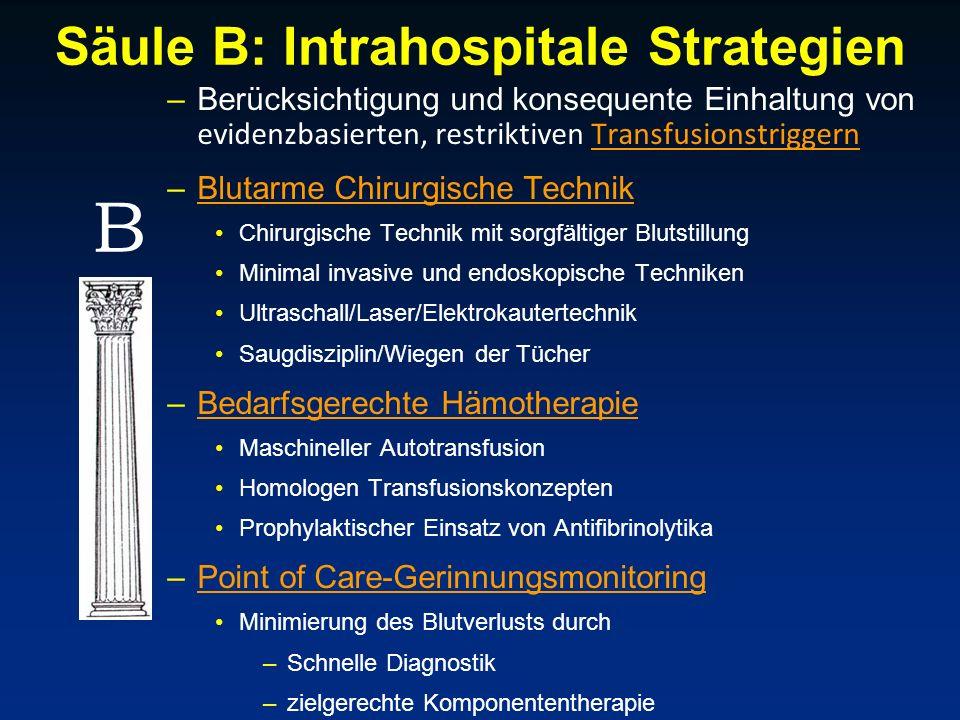 Säule B: Intrahospitale Strategien –Berücksichtigung und konsequente Einhaltung von evidenzbasierten, restriktiven Transfusionstriggern –Blutarme Chir