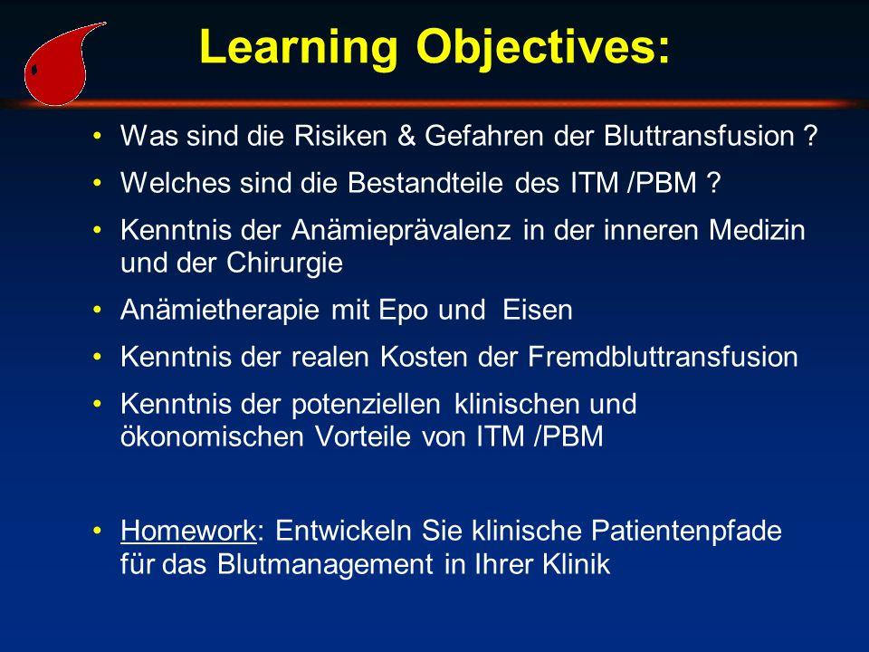 Learning Objectives: Was sind die Risiken & Gefahren der Bluttransfusion ? Welches sind die Bestandteile des ITM /PBM ? Kenntnis der Anämieprävalenz i