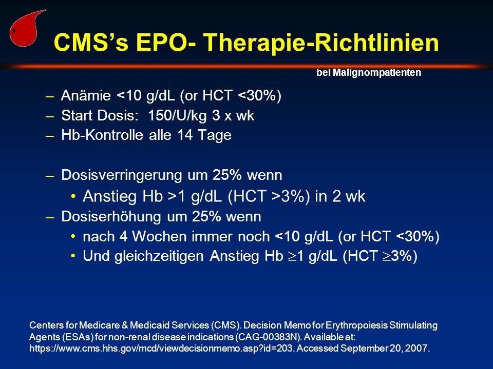 CMS's EPO- Therapie-Richtlinien –Anämie <10 g/dL (or HCT <30%) –Start Dosis: 150/U/kg 3 x wk –Hb-Kontrolle alle 14 Tage –Dosisverringerung um 25% wenn