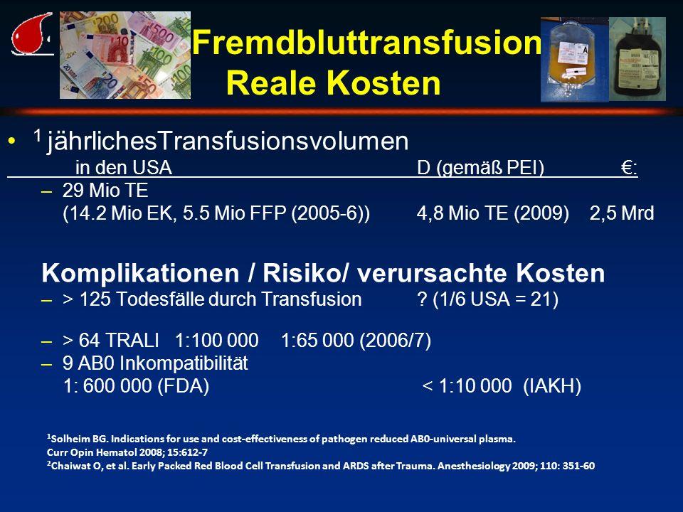 Fremdbluttransfusion Reale Kosten 1 jährlichesTransfusionsvolumen in den USAD (gemäß PEI) €: –29 Mio TE (14.2 Mio EK, 5.5 Mio FFP (2005-6))4,8 Mio TE