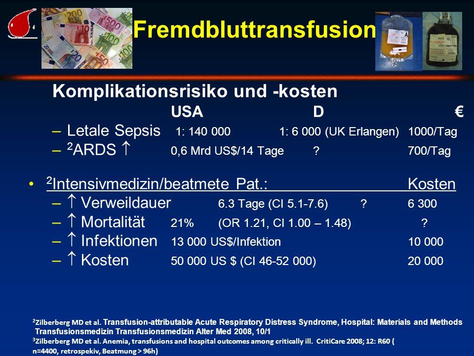 Fremdbluttransfusion Komplikationsrisiko und -kosten USAD€ –Letale Sepsis 1: 140 000 1: 6 000 (UK Erlangen)1000/Tag – 2 ARDS  0,6 Mrd US$/14 Tage ?70