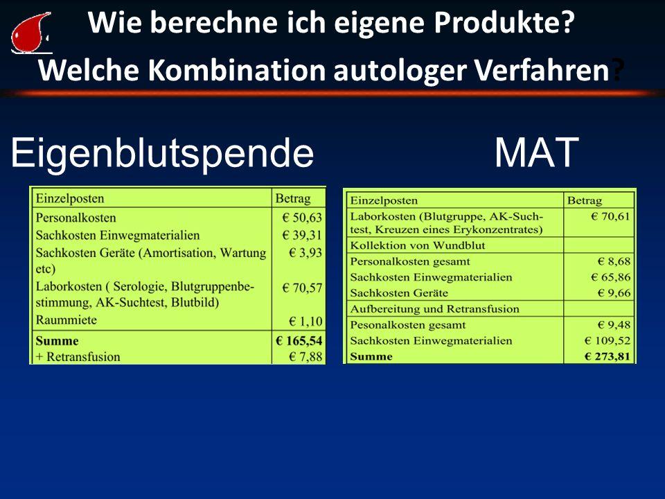 Eigenblutspende MAT Wie berechne ich eigene Produkte? Welche Kombination autologer Verfahren?