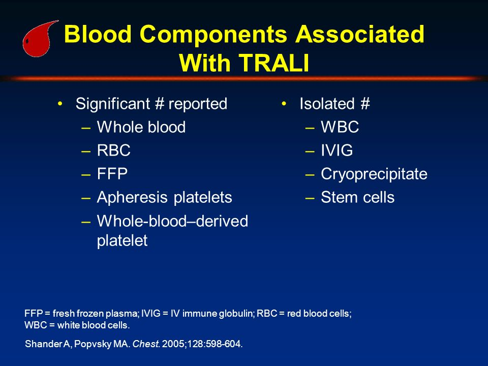 Chronic Anemia: Lower the Transfusion Trigger Point.