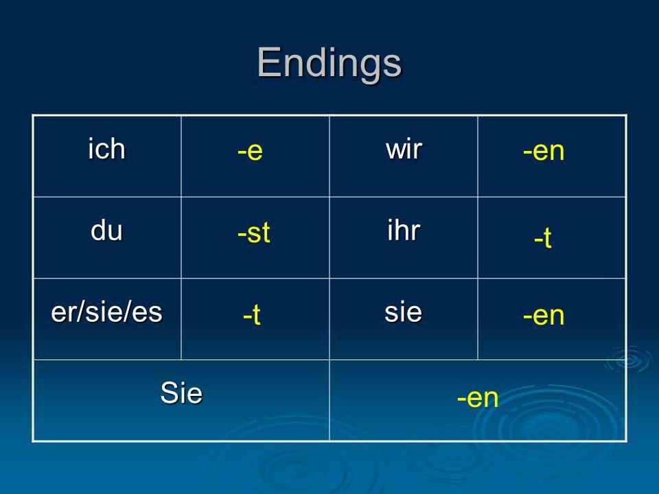 Endings ichwir duihr er/sie/essie Sie -e -st -t -en -t -en