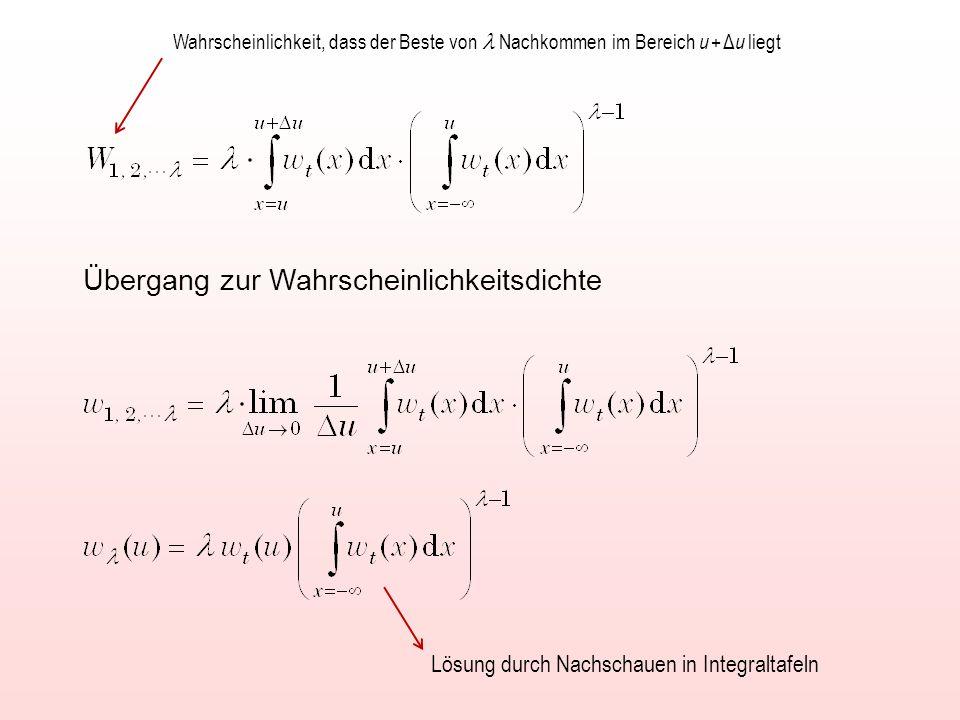 Übergang zur Wahrscheinlichkeitsdichte Lösung durch Nachschauen in Integraltafeln Wahrscheinlichkeit, dass der Beste von Nachkommen im Bereich u + Δ u