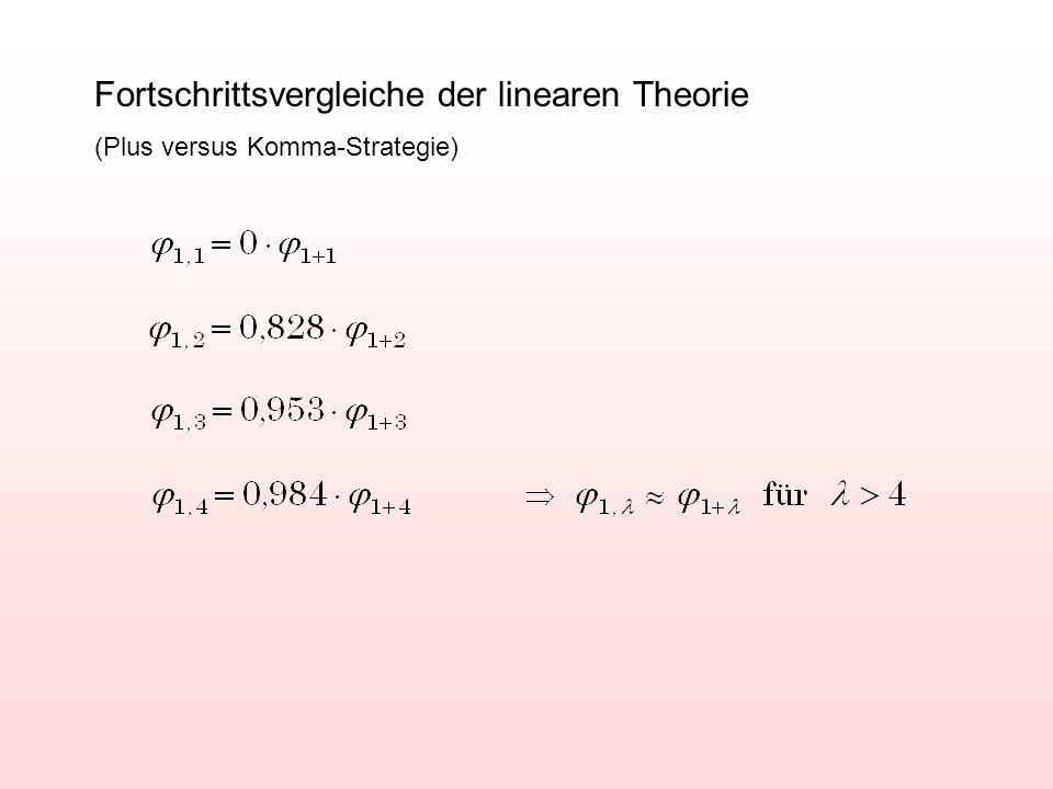 Fortschrittsvergleiche der linearen Theorie (Plus versus Komma-Strategie)