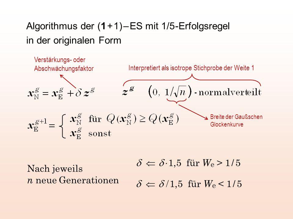 Algorithmus der (1 + 1) – ES mit 1/5 -Erfolgsregel in der originalen Form       1,5 für W e > 1 / 5        1,5 für W e < 1 / 5 Nach jewei