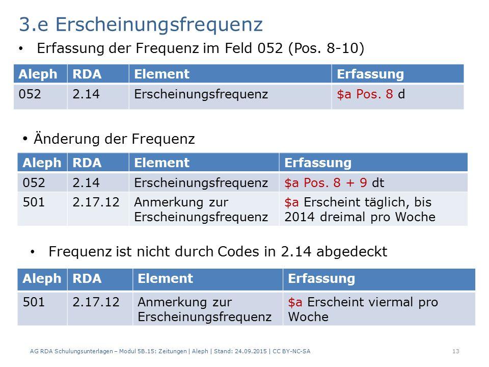 3.e Erscheinungsfrequenz Erfassung der Frequenz im Feld 052 (Pos.