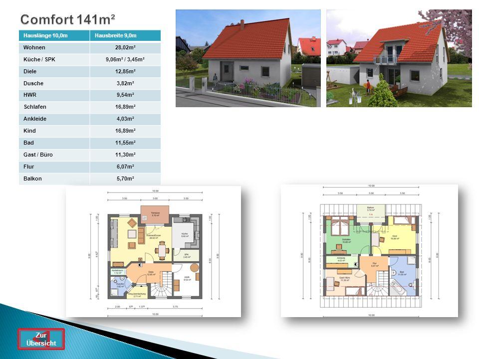 Comfort 141m² Hauslänge 10,0mHausbreite 9,0m Wohnen28,02m² Küche / SPK9,06m² / 3,45m² Diele12,85m² Dusche3,82m² HWR9,54m² Schlafen16,89m² Ankleide4,03m² Kind16,89m² Bad11,55m² Gast / Büro11,30m² Flur6,07m² Balkon5,70m² Zur Übersicht