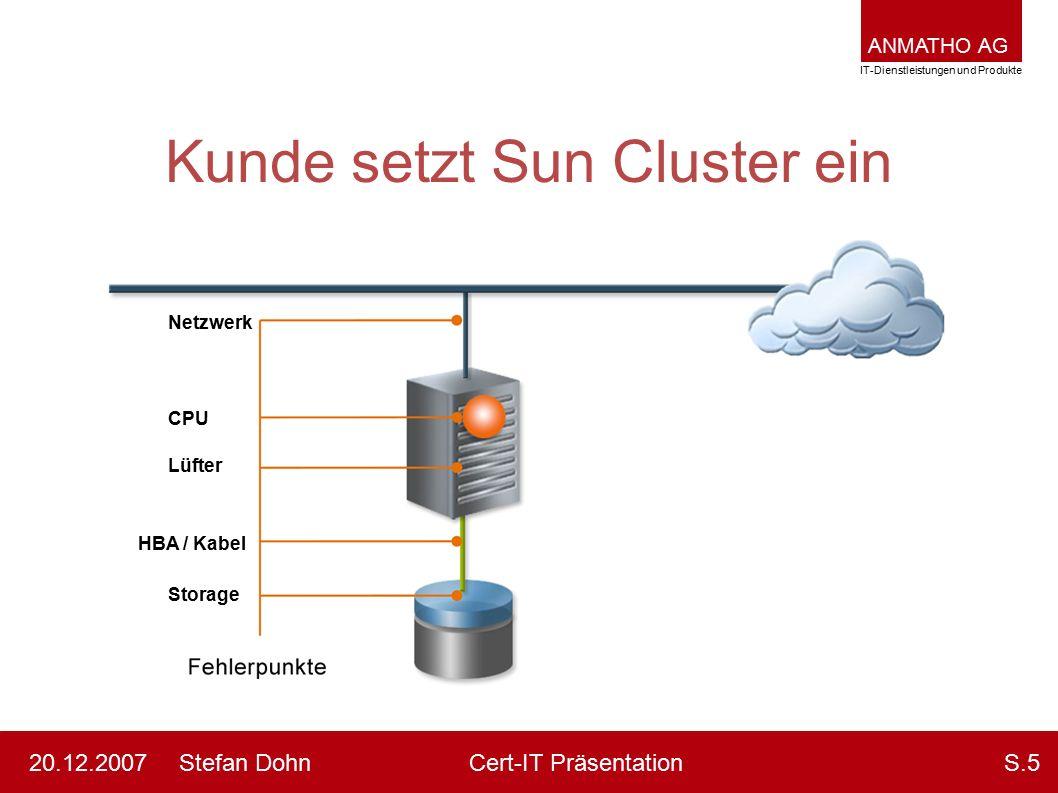 ANMATHO AG IT-Dienstleistungen und Produkte Stefan DohnCert-IT Präsentation20.12.2007S.5 Kunde setzt Sun Cluster ein Netzwerk CPU Lüfter HBA / Kabel S