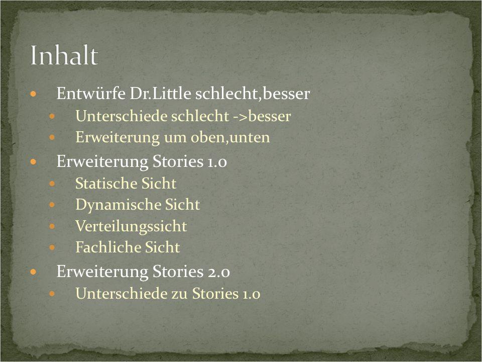Entwürfe Dr.Little schlecht,besser Unterschiede schlecht ->besser Erweiterung um oben,unten Erweiterung Stories 1.0 Statische Sicht Dynamische Sicht Verteilungssicht Fachliche Sicht Erweiterung Stories 2.0 Unterschiede zu Stories 1.0