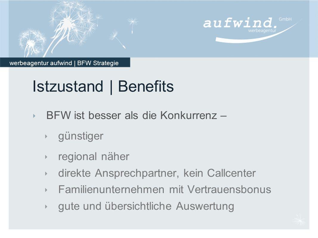werbeagentur aufwind | BFW Strategie Istzustand | Benefits ‣ BFW ist besser als die Konkurrenz – ‣ günstiger ‣ regional näher ‣ direkte Ansprechpartner, kein Callcenter ‣ Familienunternehmen mit Vertrauensbonus ‣ gute und übersichtliche Auswertung