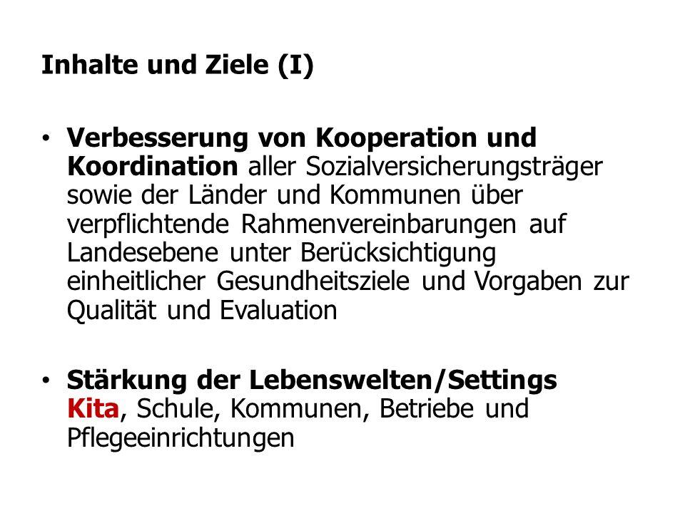 Inhalte und Ziele (I) Verbesserung von Kooperation und Koordination aller Sozialversicherungsträger sowie der Länder und Kommunen über verpflichtende Rahmenvereinbarungen auf Landesebene unter Berücksichtigung einheitlicher Gesundheitsziele und Vorgaben zur Qualität und Evaluation Stärkung der Lebenswelten/Settings Kita, Schule, Kommunen, Betriebe und Pflegeeinrichtungen
