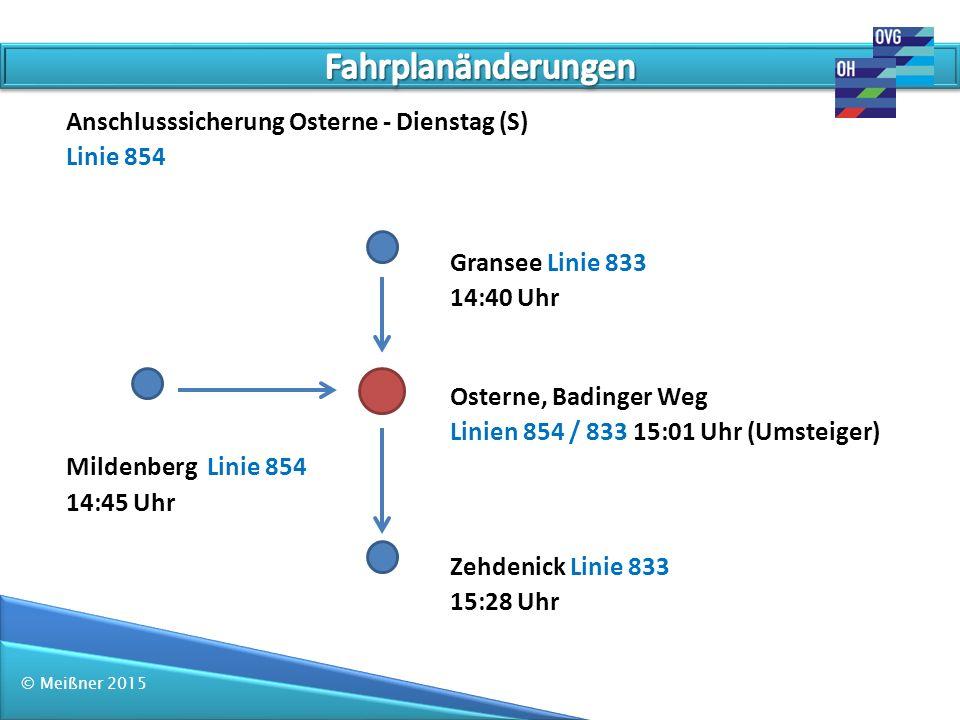© Meißner 2015 Anschlusssicherung Osterne - Dienstag (S) Linie 854 Gransee Linie 833 14:40 Uhr Osterne, Badinger Weg Linien 854 / 833 15:01 Uhr (Umste