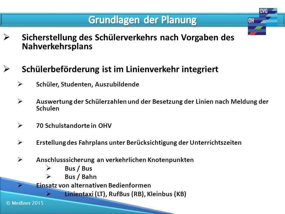 © Meißner 2015 Für alle Schülerinnen und Schüler gibt es wieder das Schülerferienticket zum Preis von 29,90 Euro.