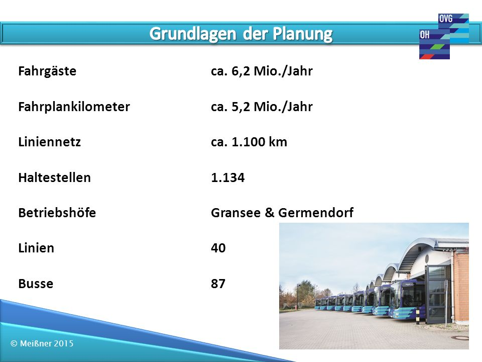 Fahrgästeca. 6,2 Mio./Jahr Fahrplankilometerca. 5,2 Mio./Jahr Liniennetzca. 1.100 km Haltestellen1.134 BetriebshöfeGransee & Germendorf Linien40 Busse