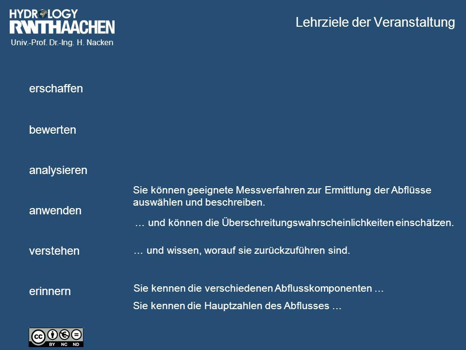 Univ.-Prof. Dr.-Ing. H. Nacken Bildquelle: LUA NRW Ausgewählte Jahresganglinie