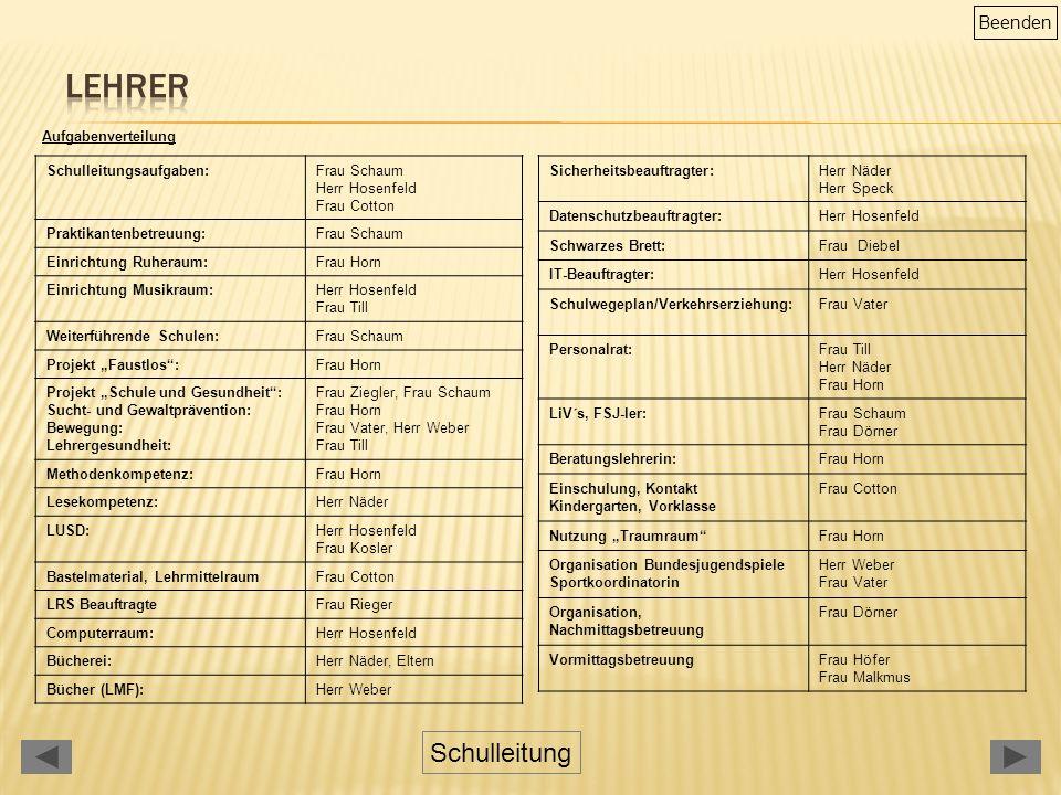 """Schulleitungsaufgaben:Frau Schaum Herr Hosenfeld Frau Cotton Praktikantenbetreuung:Frau Schaum Einrichtung Ruheraum:Frau Horn Einrichtung Musikraum:Herr Hosenfeld Frau Till Weiterführende Schulen:Frau Schaum Projekt """"Faustlos :Frau Horn Projekt """"Schule und Gesundheit : Sucht- und Gewaltprävention: Bewegung: Lehrergesundheit: Frau Ziegler, Frau Schaum Frau Horn Frau Vater, Herr Weber Frau Till Methodenkompetenz:Frau Horn Lesekompetenz:Herr Näder LUSD:Herr Hosenfeld Frau Kosler Bastelmaterial, LehrmittelraumFrau Cotton LRS BeauftragteFrau Rieger Computerraum:Herr Hosenfeld Bücherei:Herr Näder, Eltern Bücher (LMF):Herr Weber Sicherheitsbeauftragter:Herr Näder Herr Speck Datenschutzbeauftragter:Herr Hosenfeld Schwarzes Brett:Frau Diebel IT-Beauftragter:Herr Hosenfeld Schulwegeplan/Verkehrserziehung:Frau Vater Personalrat:Frau Till Herr Näder Frau Horn LiV´s, FSJ-ler:Frau Schaum Frau Dörner Beratungslehrerin:Frau Horn Einschulung, Kontakt Kindergarten, Vorklasse Frau Cotton Nutzung """"Traumraum Frau Horn Organisation Bundesjugendspiele Sportkoordinatorin Herr Weber Frau Vater Organisation, Nachmittagsbetreuung Frau Dörner VormittagsbetreuungFrau Höfer Frau Malkmus Aufgabenverteilung Schulleitung Beenden"""