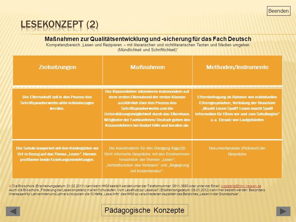 Pädagogische Konzepte Beenden Zielsetzungen Maßnahmen Methoden/Instrumente Die Elternschaft soll in den Prozess des Schriftspracherwerbs aktiv miteinbezogen werden.