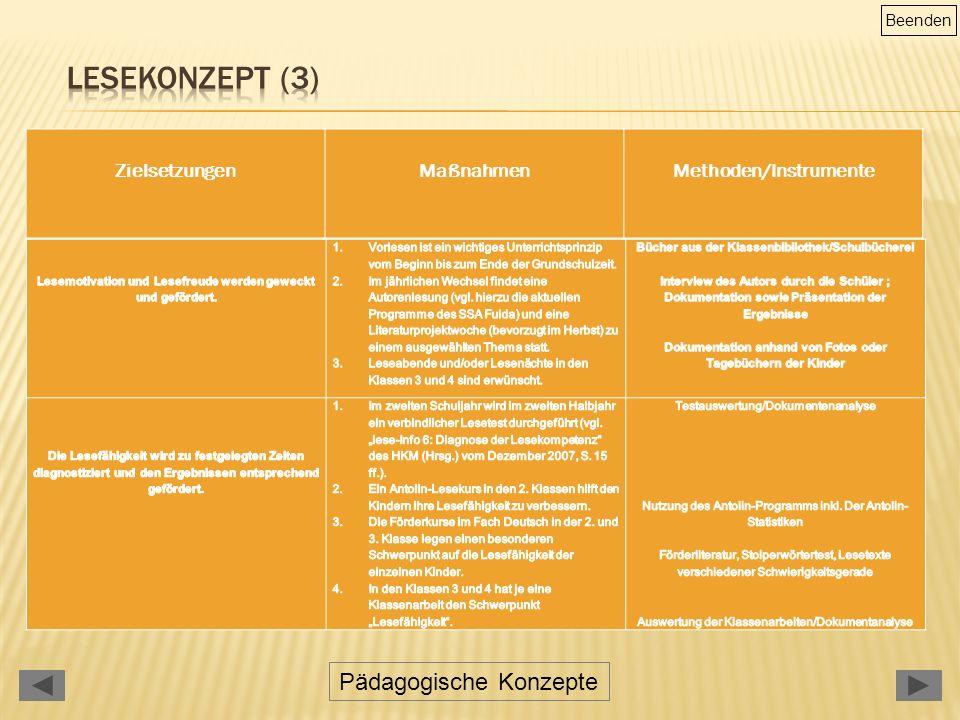 Pädagogische Konzepte Beenden Zielsetzungen Maßnahmen Methoden/Instrumente