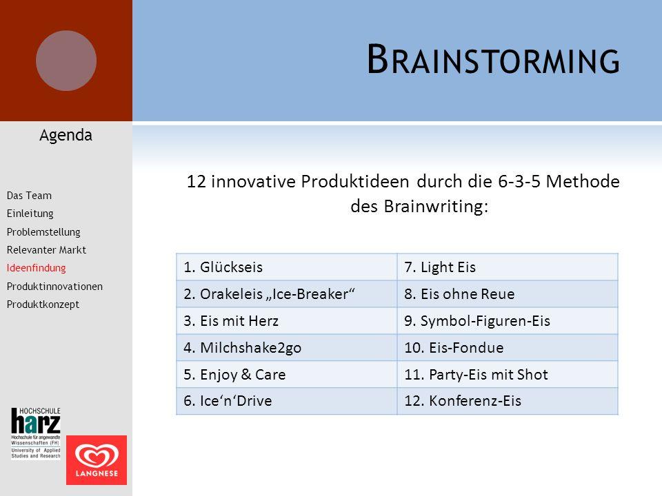 B RAINSTORMING 12 innovative Produktideen durch die 6-3-5 Methode des Brainwriting: Agenda Das Team Einleitung Problemstellung Relevanter Markt Ideenf