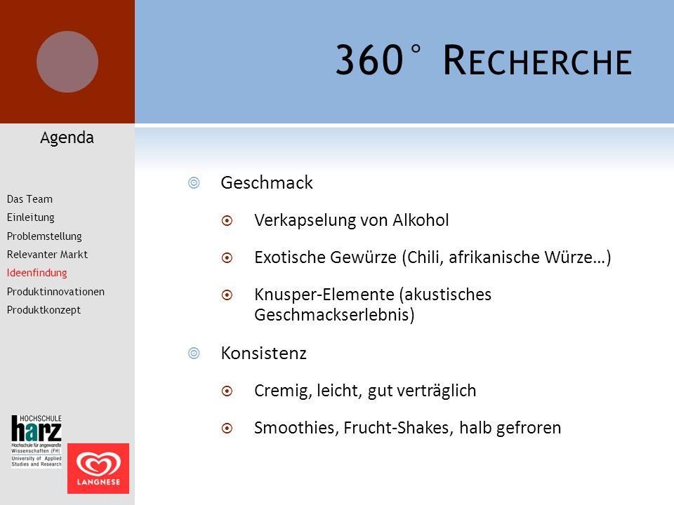 360° R ECHERCHE  Geschmack  Verkapselung von Alkohol  Exotische Gewürze (Chili, afrikanische Würze…)  Knusper-Elemente (akustisches Geschmackserle