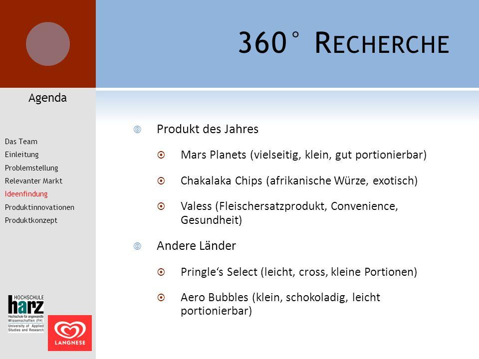 360° R ECHERCHE  Produkt des Jahres  Mars Planets (vielseitig, klein, gut portionierbar)  Chakalaka Chips (afrikanische Würze, exotisch)  Valess (
