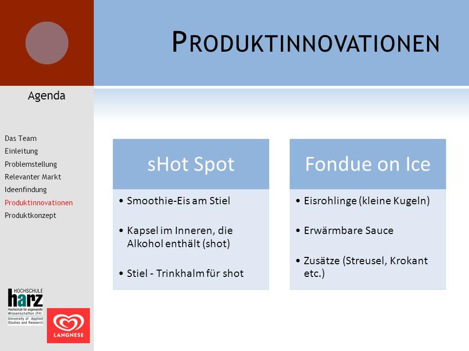 P RODUKTINNOVATIONEN Agenda Das Team Einleitung Problemstellung Relevanter Markt Ideenfindung Produktinnovationen Produktkonzept sHot Spot Smoothie-Ei