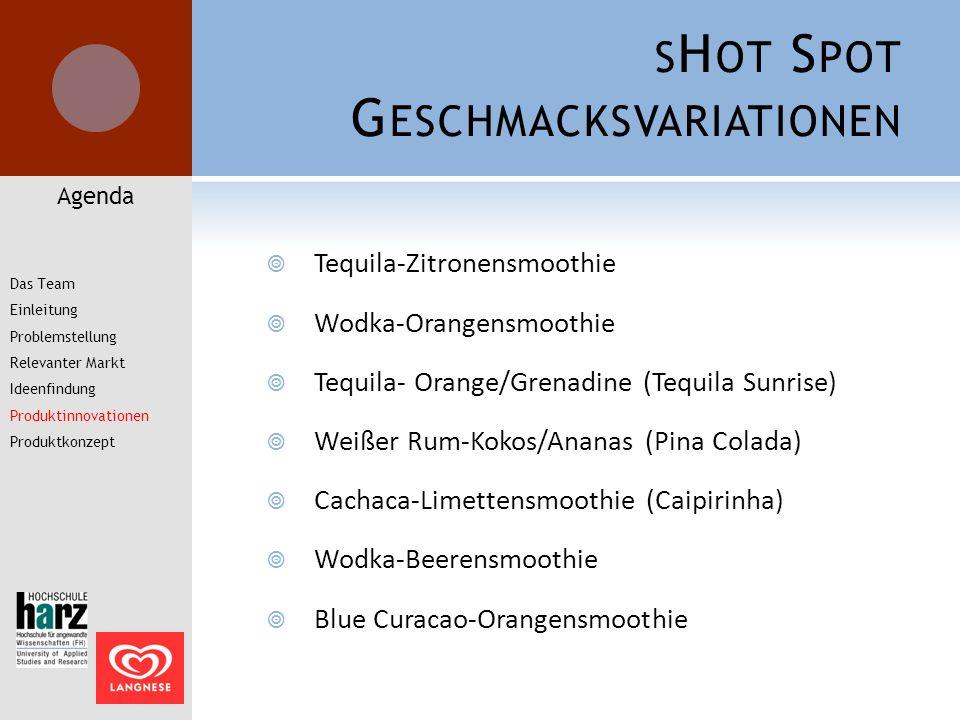 S H OT S POT G ESCHMACKSVARIATIONEN  Tequila-Zitronensmoothie  Wodka-Orangensmoothie  Tequila- Orange/Grenadine (Tequila Sunrise)  Weißer Rum-Koko