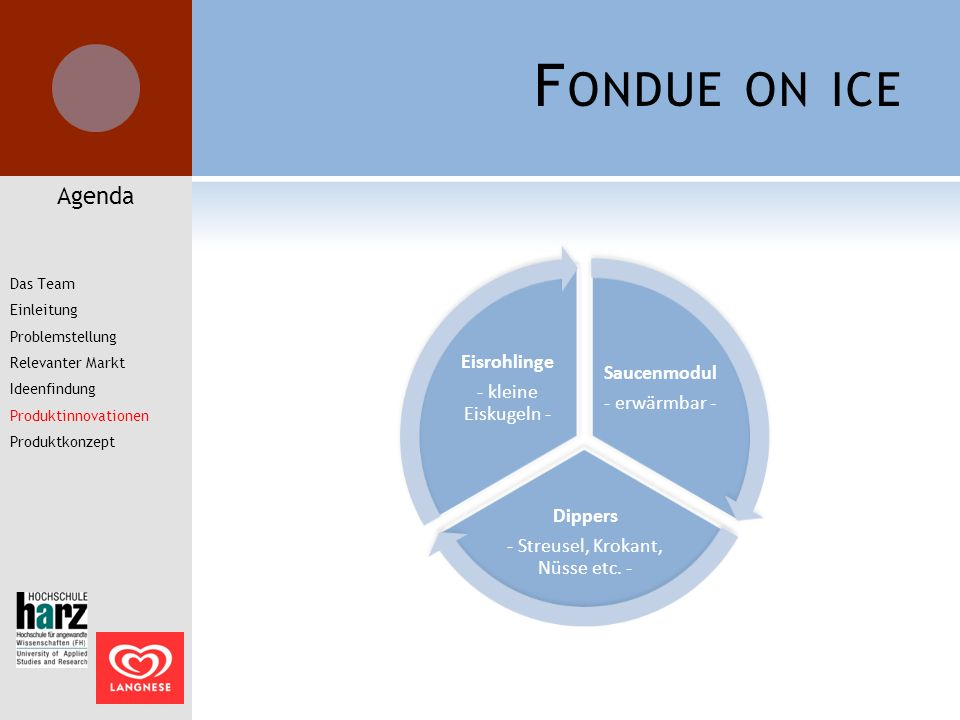 F ONDUE ON ICE Agenda Das Team Einleitung Problemstellung Relevanter Markt Ideenfindung Produktinnovationen Produktkonzept Saucenmodul - erwärmbar - D