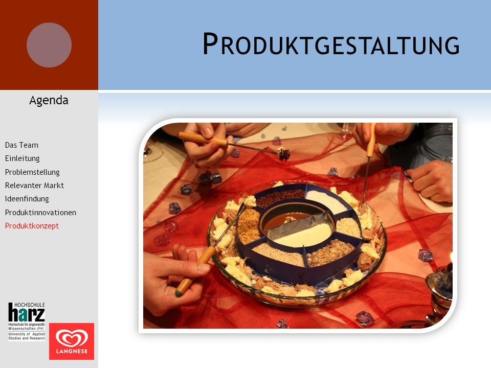 P RODUKTGESTALTUNG Agenda Das Team Einleitung Problemstellung Relevanter Markt Ideenfindung Produktinnovationen Produktkonzept