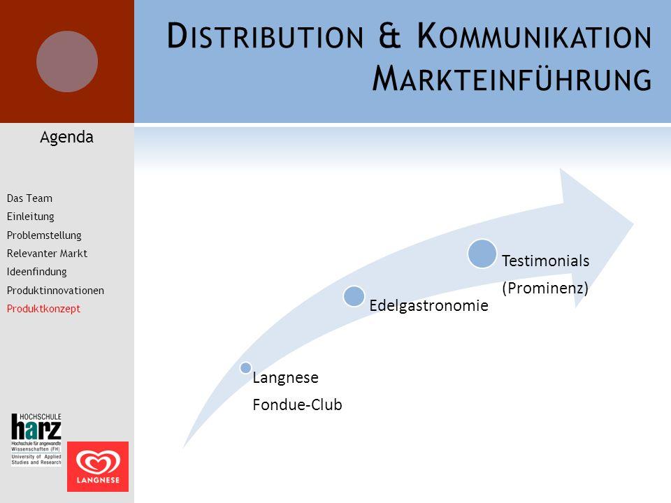 D ISTRIBUTION & K OMMUNIKATION M ARKTEINFÜHRUNG Agenda Das Team Einleitung Problemstellung Relevanter Markt Ideenfindung Produktinnovationen Produktko