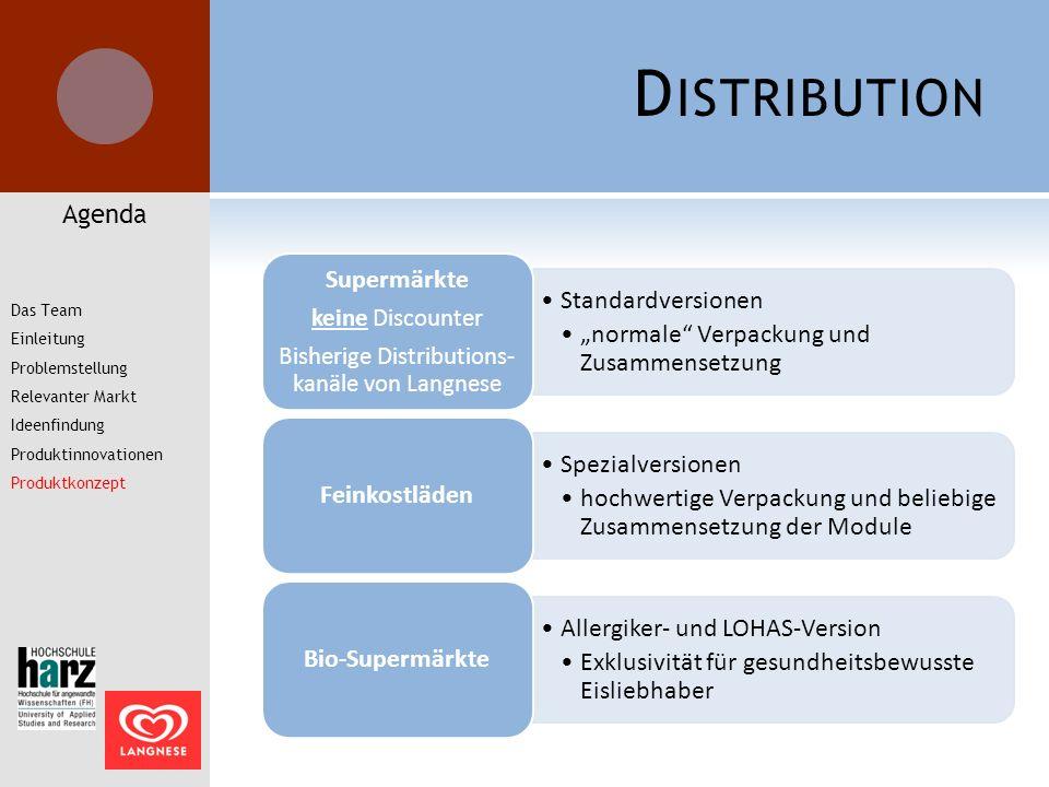 """D ISTRIBUTION Agenda Das Team Einleitung Problemstellung Relevanter Markt Ideenfindung Produktinnovationen Produktkonzept Standardversionen """"normale"""""""