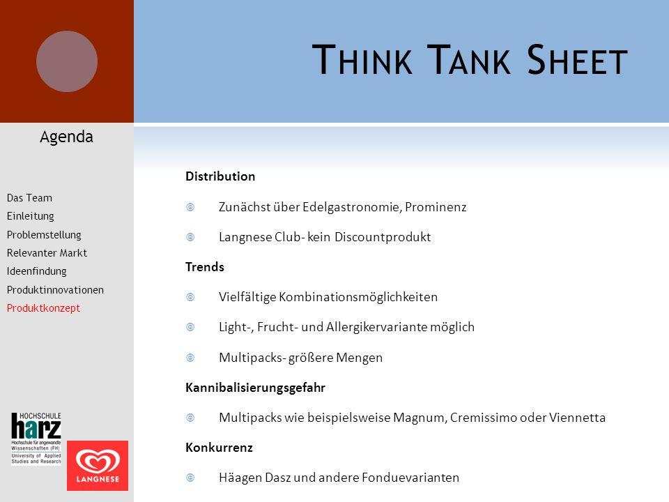 T HINK T ANK S HEET Distribution  Zunächst über Edelgastronomie, Prominenz  Langnese Club- kein Discountprodukt Trends  Vielfältige Kombinationsmög