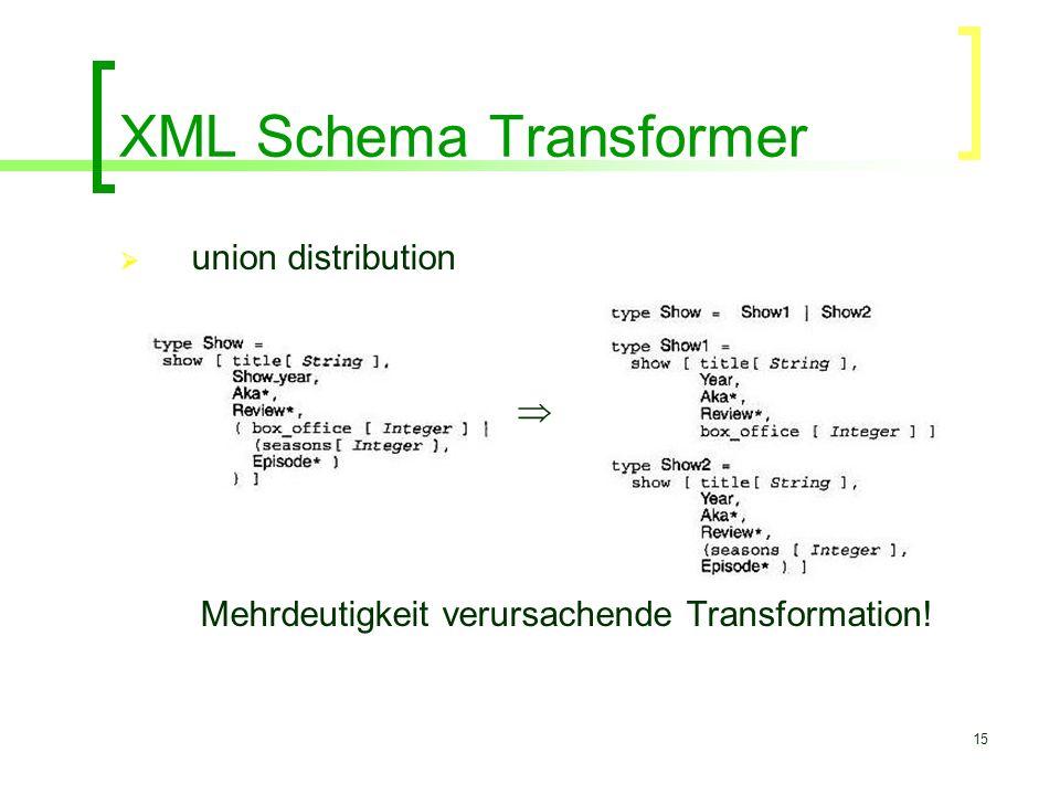 15 XML Schema Transformer  union distribution  Mehrdeutigkeit verursachende Transformation!