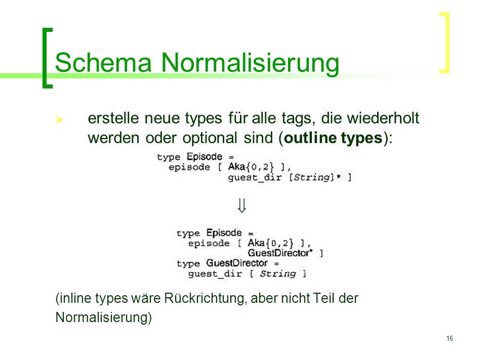 16 Schema Normalisierung  erstelle neue types für alle tags, die wiederholt werden oder optional sind (outline types):  (inline types wäre Rückricht