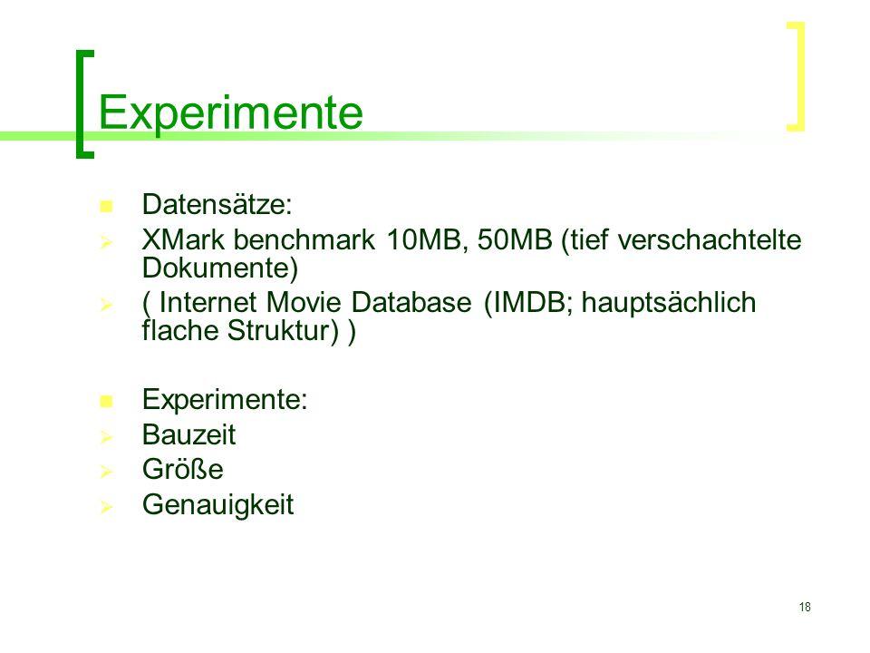 18 Experimente Datensätze:  XMark benchmark 10MB, 50MB (tief verschachtelte Dokumente)  ( Internet Movie Database (IMDB; hauptsächlich flache Strukt